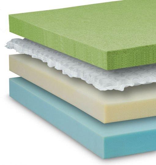 Made to Ride mattress foam layers